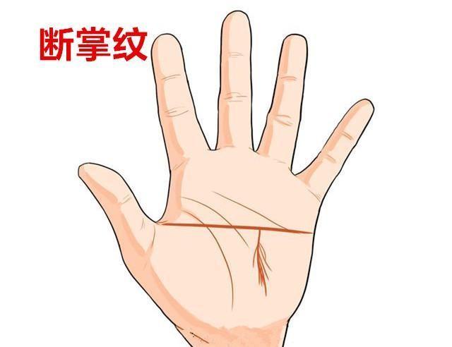 手纹看你的婚姻家庭观念,哪些手纹预兆婚姻不利?